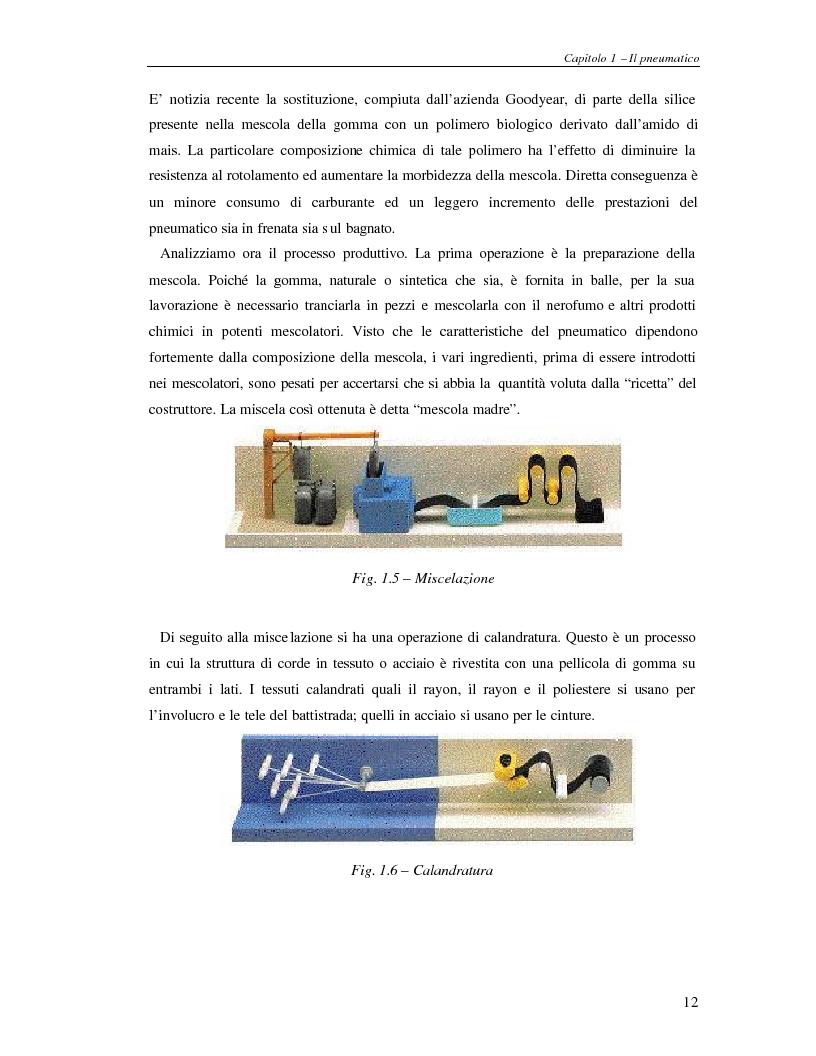 Anteprima della tesi: Analisi dinamica numerica e sperimentale di una ruota per autoveicoli, Pagina 11