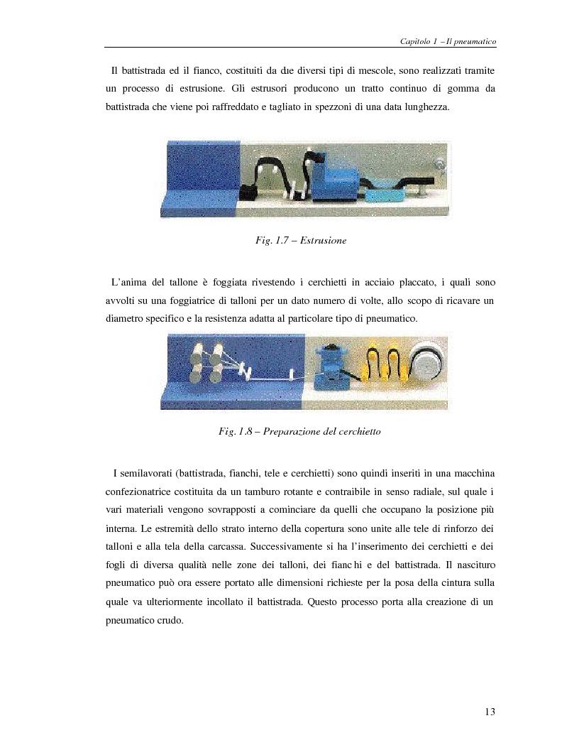 Anteprima della tesi: Analisi dinamica numerica e sperimentale di una ruota per autoveicoli, Pagina 12