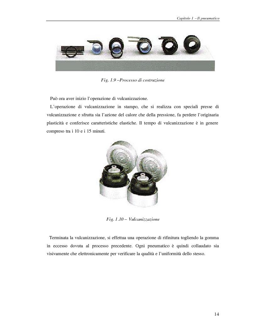 Anteprima della tesi: Analisi dinamica numerica e sperimentale di una ruota per autoveicoli, Pagina 13