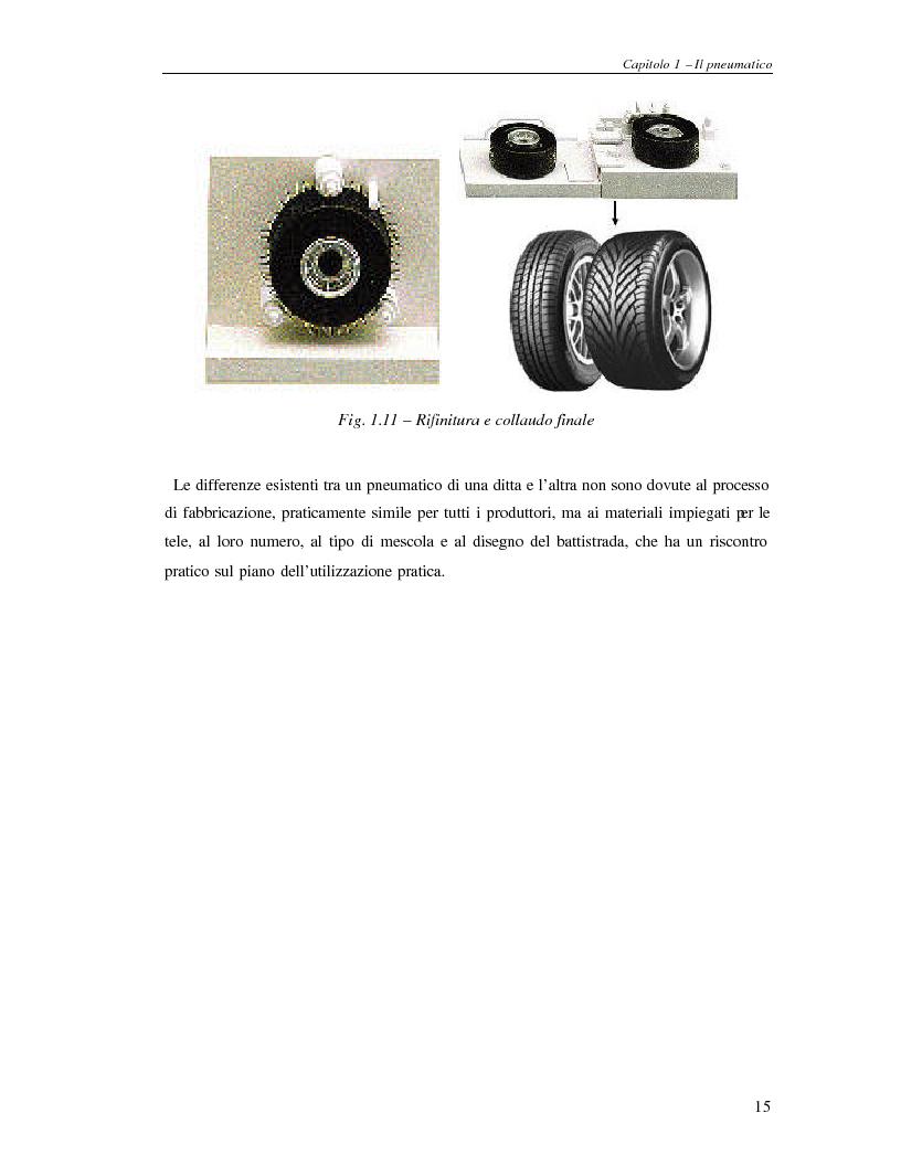 Anteprima della tesi: Analisi dinamica numerica e sperimentale di una ruota per autoveicoli, Pagina 14