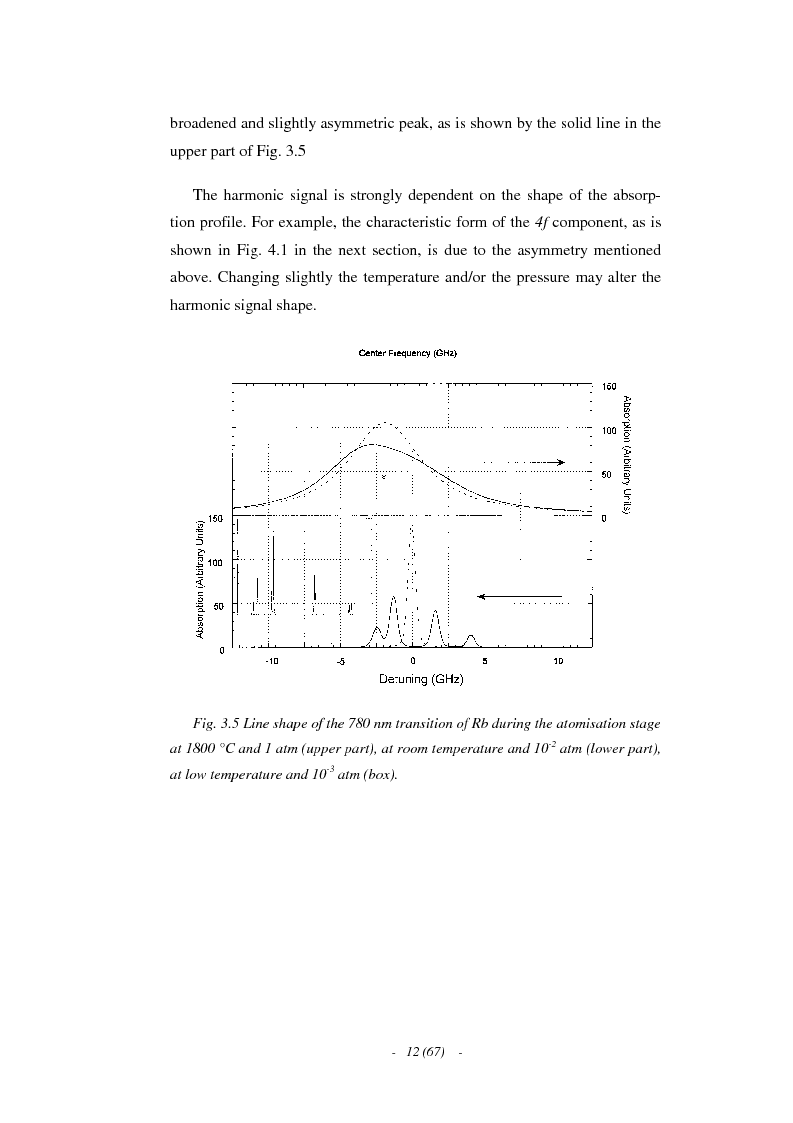 Anteprima della tesi: A Characterisation of the Wavelength Modulated Diode Laser Absorption Spectrometry Technique in Graphite Furnace, Pagina 9