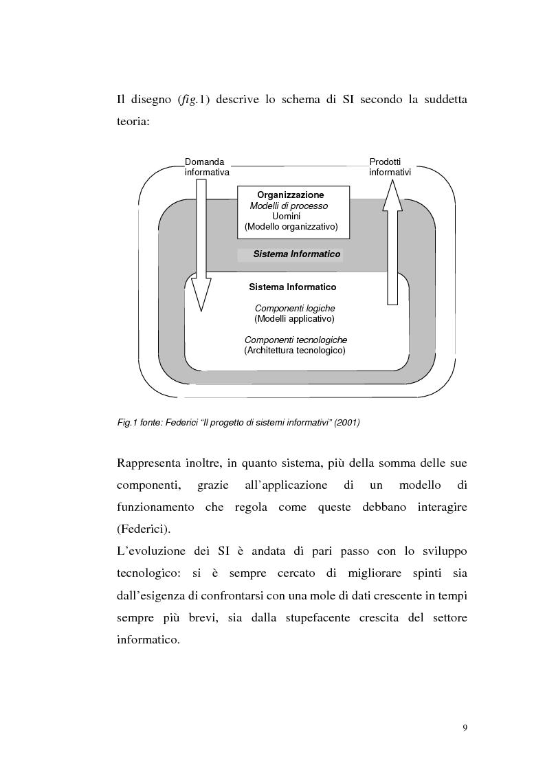 Anteprima della tesi: Sistemi Erp e modalità Asp: quando una Pmi ricorre a strumenti di governo da grande impresa, Pagina 5