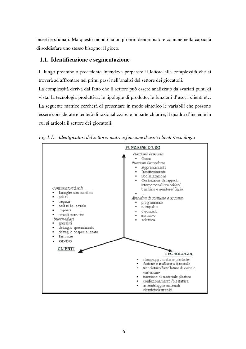 Anteprima della tesi: Il settore dei giocattoli, Pagina 6