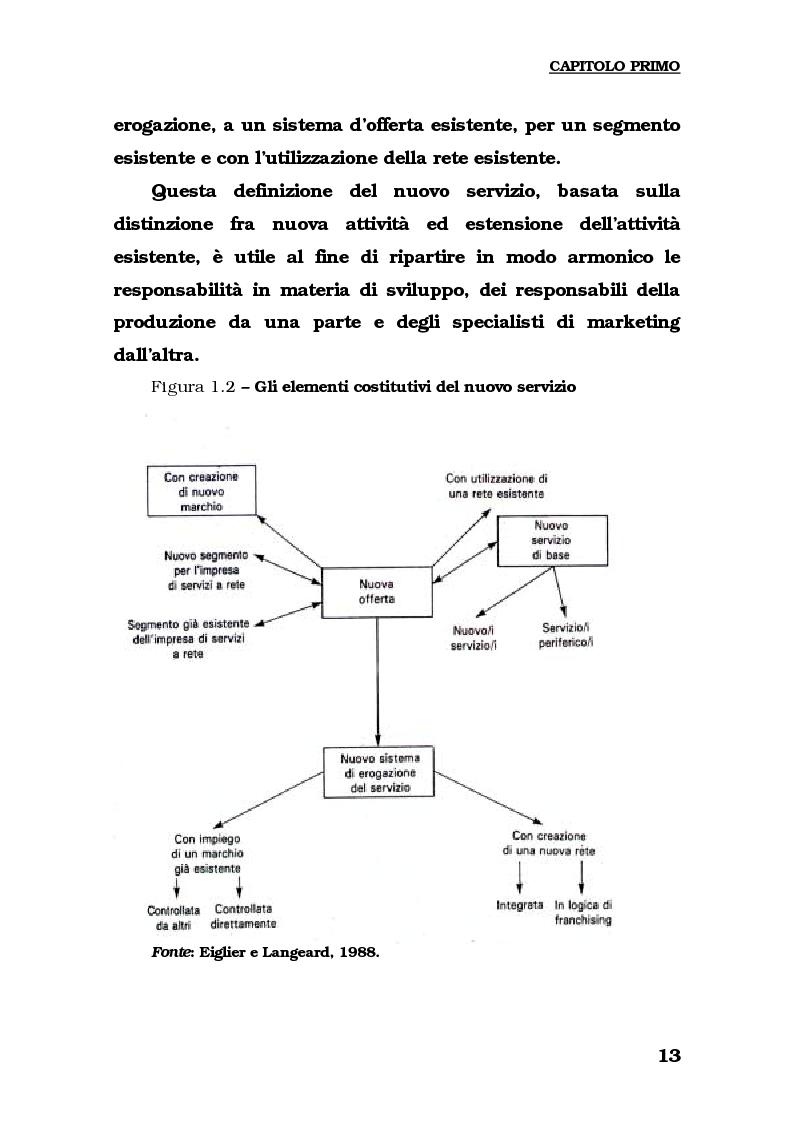 Anteprima della tesi: Lo sviluppo del turismo naturalistico-ambientale in Calabria. Alcune ipotesi per il potenziamento dell'offerta del Parco del Pollino., Pagina 15