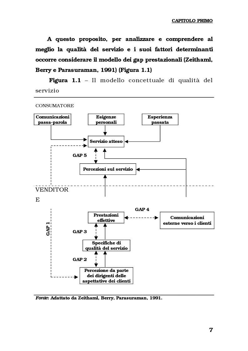 Anteprima della tesi: Lo sviluppo del turismo naturalistico-ambientale in Calabria. Alcune ipotesi per il potenziamento dell'offerta del Parco del Pollino., Pagina 9