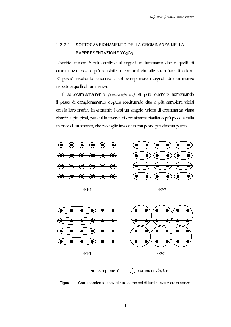 Anteprima della tesi: Codifica e decodifica di oggetti visivi nello standard MPEG-4, Pagina 4