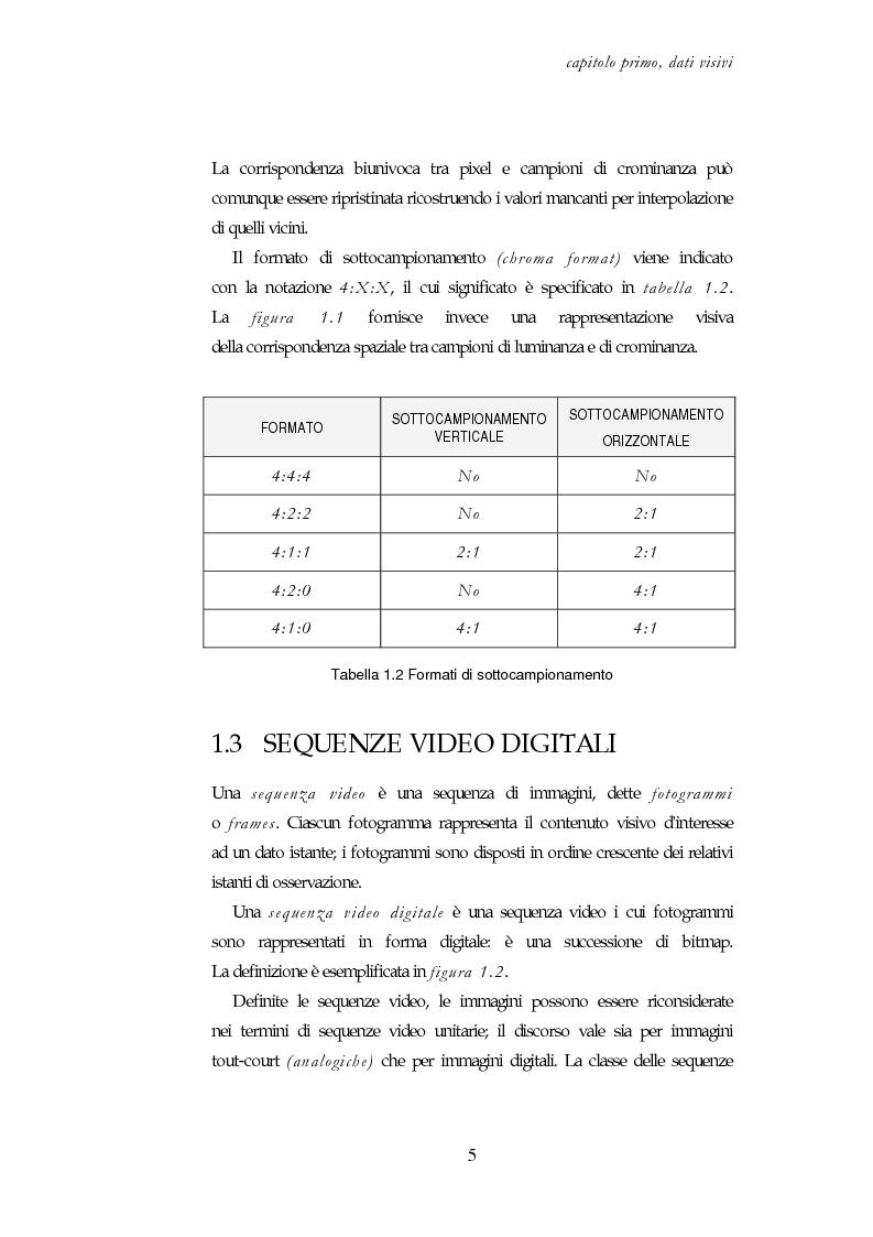 Anteprima della tesi: Codifica e decodifica di oggetti visivi nello standard MPEG-4, Pagina 5