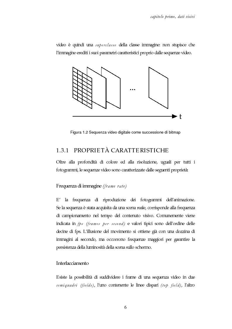 Anteprima della tesi: Codifica e decodifica di oggetti visivi nello standard MPEG-4, Pagina 6