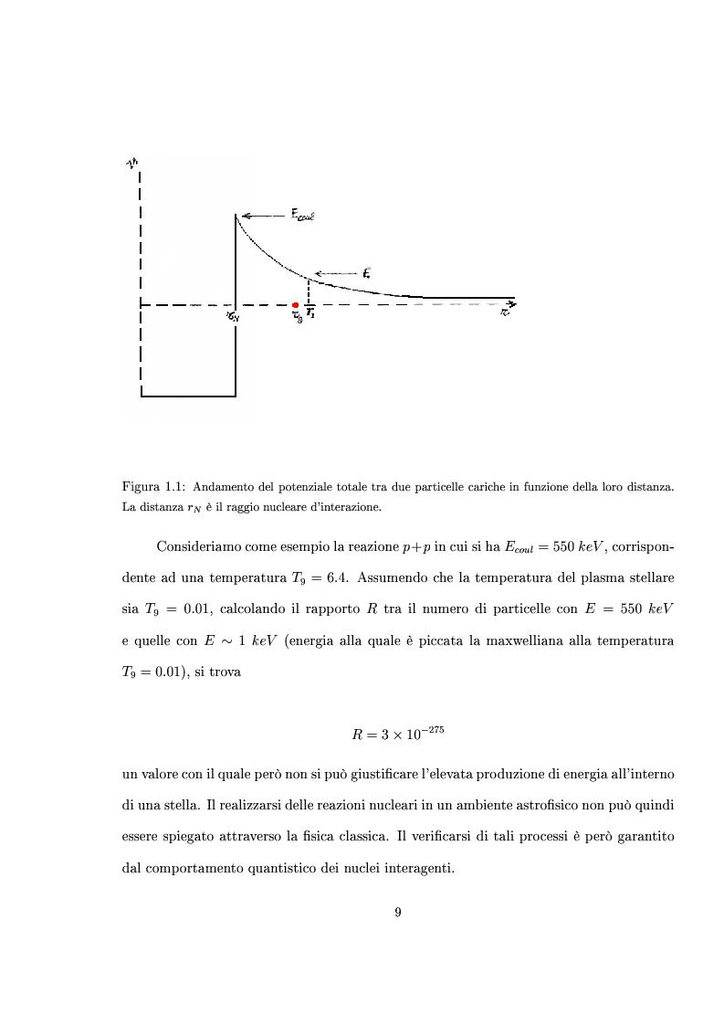 Anteprima della tesi: Studio della reazione 3He(d,p)4He, Pagina 9