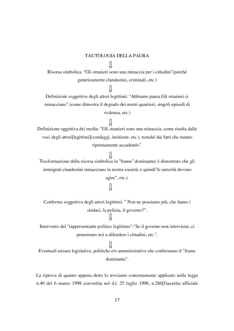 Anteprima della tesi: Il ponte spezzato. Richiedenti asilo politico a Milano tra società di arrivo e possibilità di socializzazione, Pagina 13