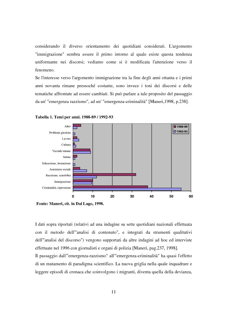 Anteprima della tesi: Il ponte spezzato. Richiedenti asilo politico a Milano tra società di arrivo e possibilità di socializzazione, Pagina 7