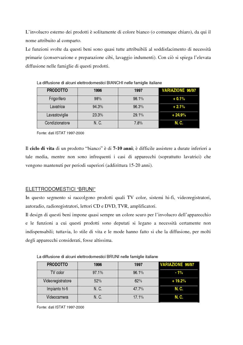 Anteprima della tesi: La gestione dei beni durevoli dismessi: creazione del sistema nazionale di raccolta, recupero e riciclaggio, Pagina 13