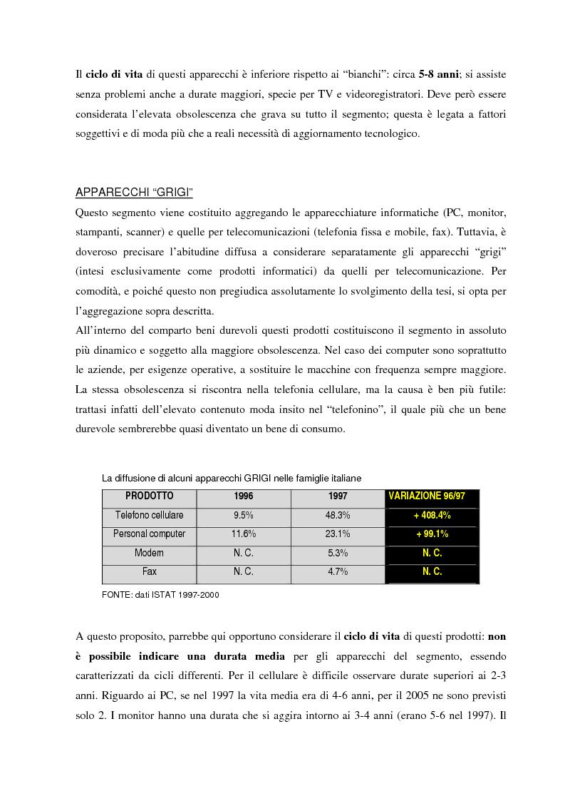 Anteprima della tesi: La gestione dei beni durevoli dismessi: creazione del sistema nazionale di raccolta, recupero e riciclaggio, Pagina 14