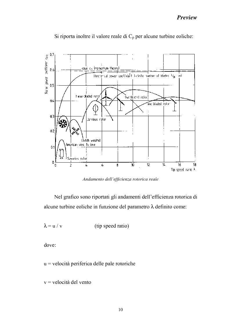 Anteprima della tesi: Stato dell'arte della produzione di energia elettrica da fonte eolica, Pagina 10