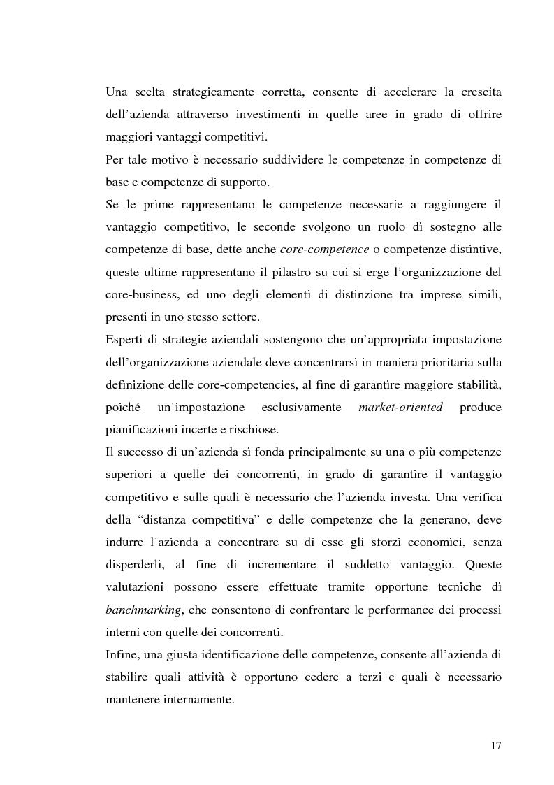 Anteprima della tesi: Il processo di outsourcing ed il modello ASP. Un'analisi del mercato assicurativo, Pagina 12