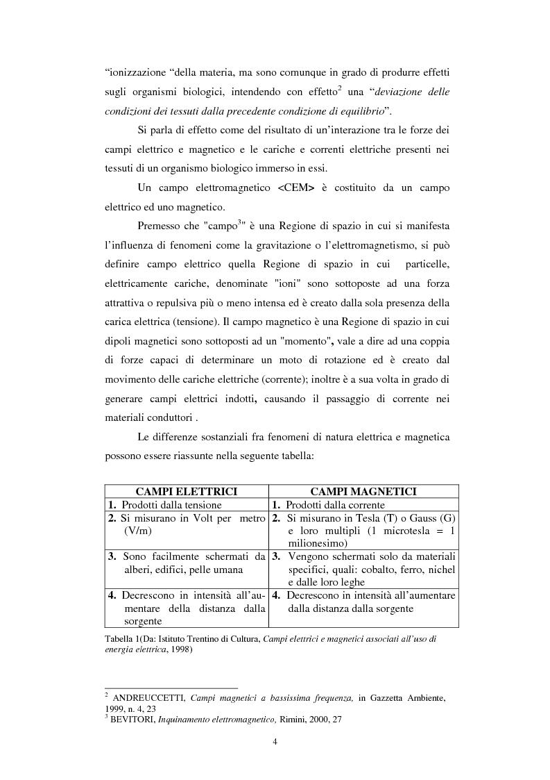 Anteprima della tesi: Inquinamento elettromagnetico da elettrodotti, Pagina 2