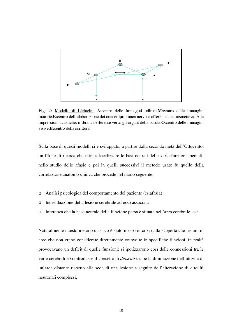 Anteprima della tesi: Aspetti neuropsicologici nei Disturbi della Condotta Alimentare (DCA): contributo personale, Pagina 7
