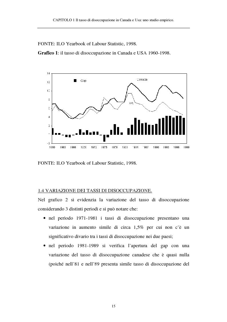 Anteprima della tesi: Il tasso di disoccupazione in Canada e USA negli anni '80 e '90: analisi macroeconomica e ipotesi sulla divergenza, Pagina 10
