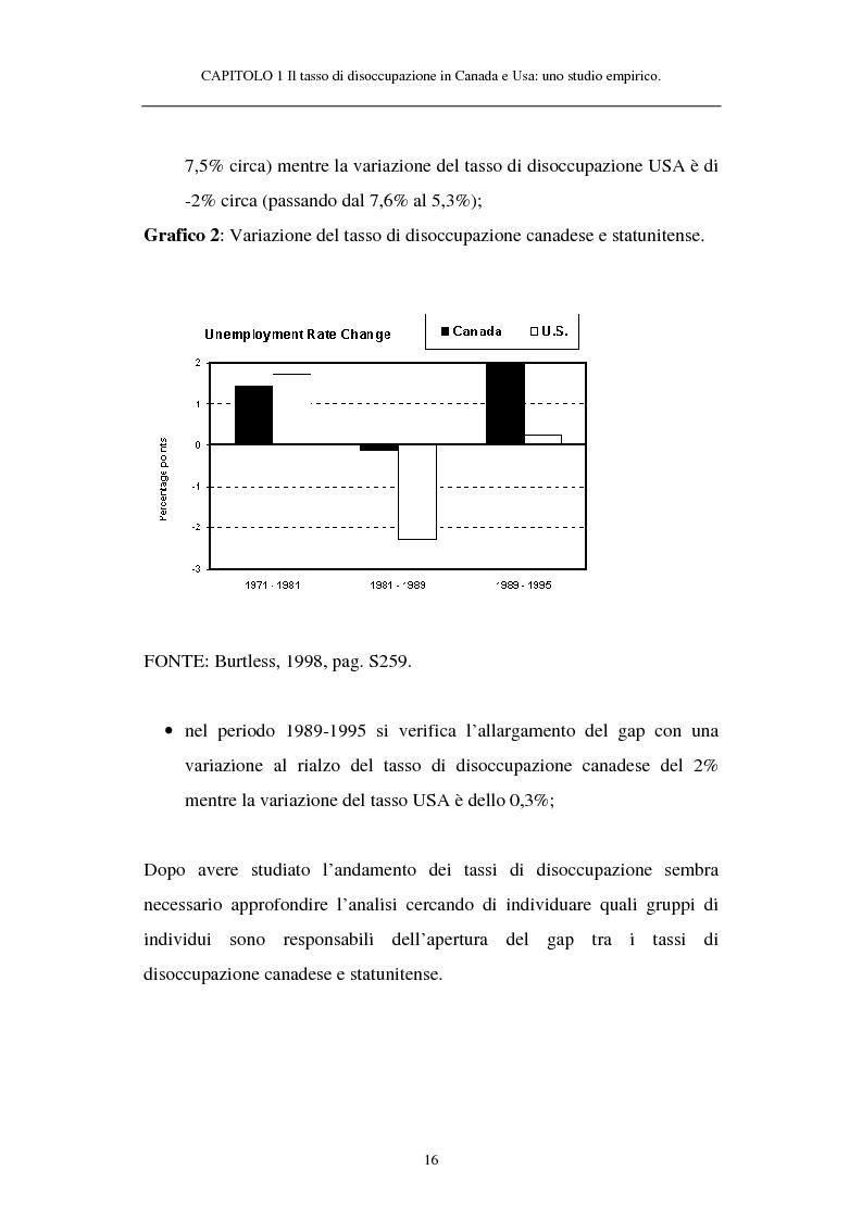 Anteprima della tesi: Il tasso di disoccupazione in Canada e USA negli anni '80 e '90: analisi macroeconomica e ipotesi sulla divergenza, Pagina 11