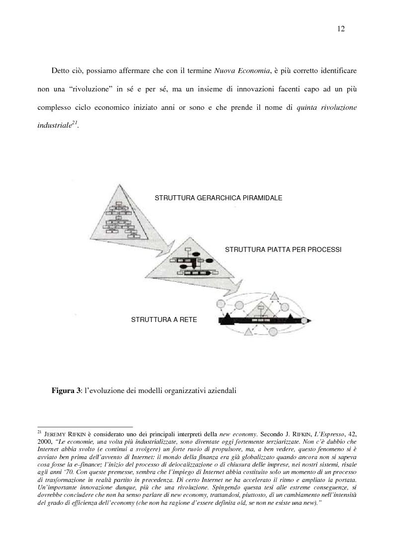 Anteprima della tesi: Le nuove strategie di Internet marketing e di commercio elettronico, Pagina 10