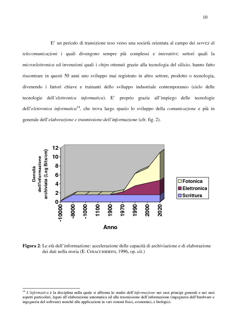Anteprima della tesi: Le nuove strategie di Internet marketing e di commercio elettronico, Pagina 8