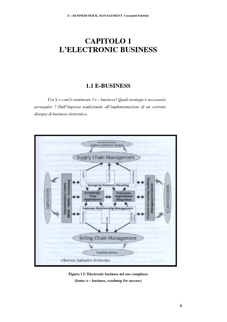 Anteprima della tesi: E-business per il management, Pagina 6