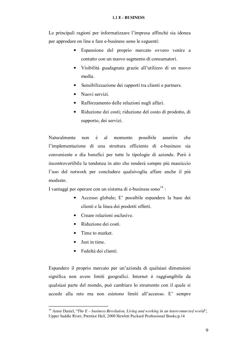 Anteprima della tesi: E-business per il management, Pagina 9