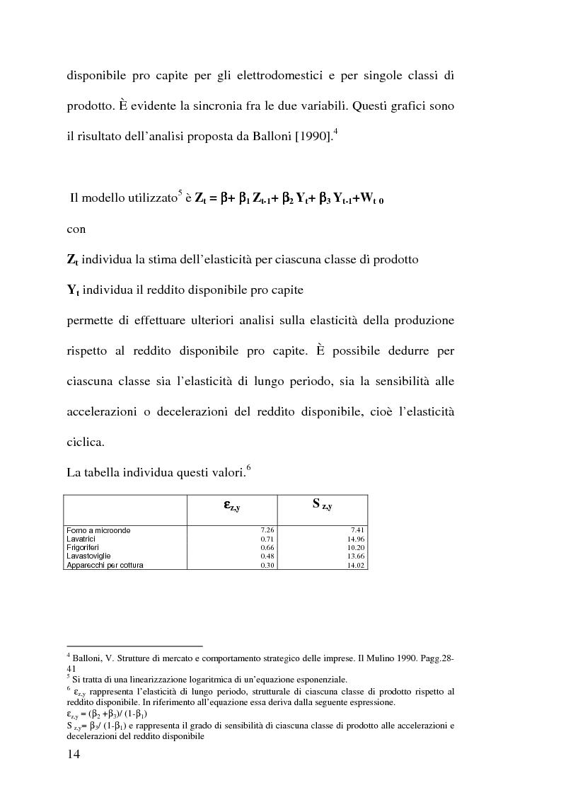 Anteprima della tesi: Strategie competitive nell'industria europea degli elettrodomestici bianchi, Pagina 13