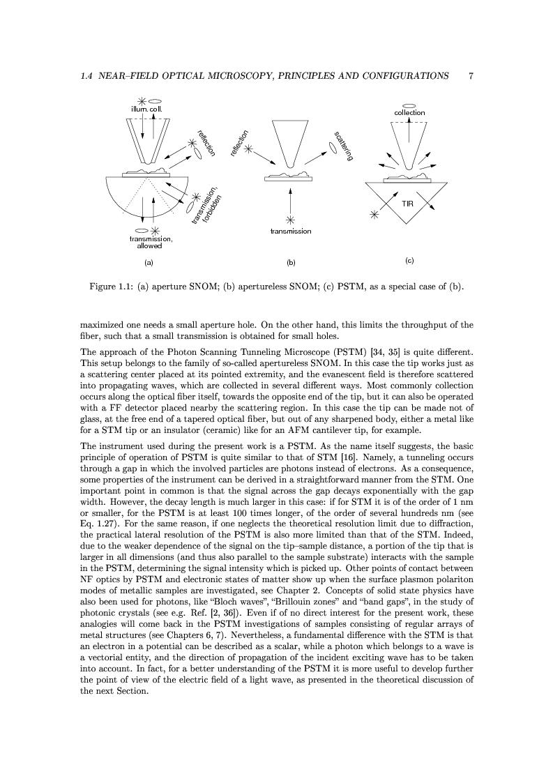 Anteprima della tesi: Near-Field Optics of Localized Surface Plasmons, Pagina 9