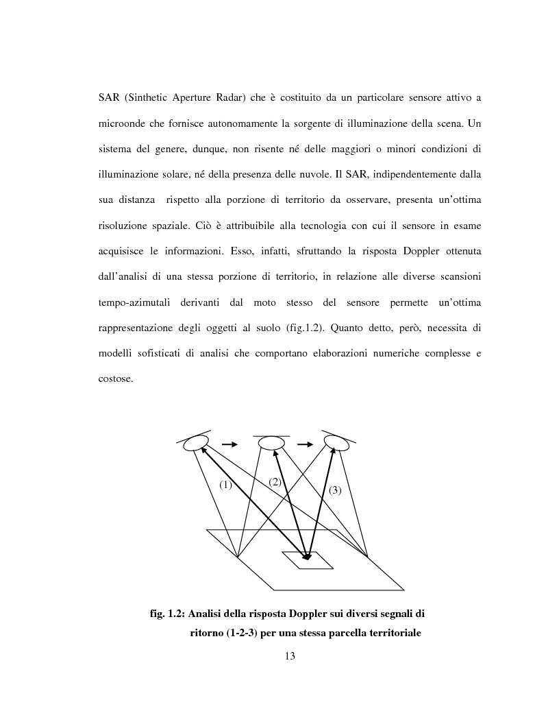 Anteprima della tesi: Generazione di un DTM da immagini telerilevate per l'applicazione di modelli idrologici afflussi-deflussi e definizione di aree perifluvialli a rischio di inondazione, Pagina 9
