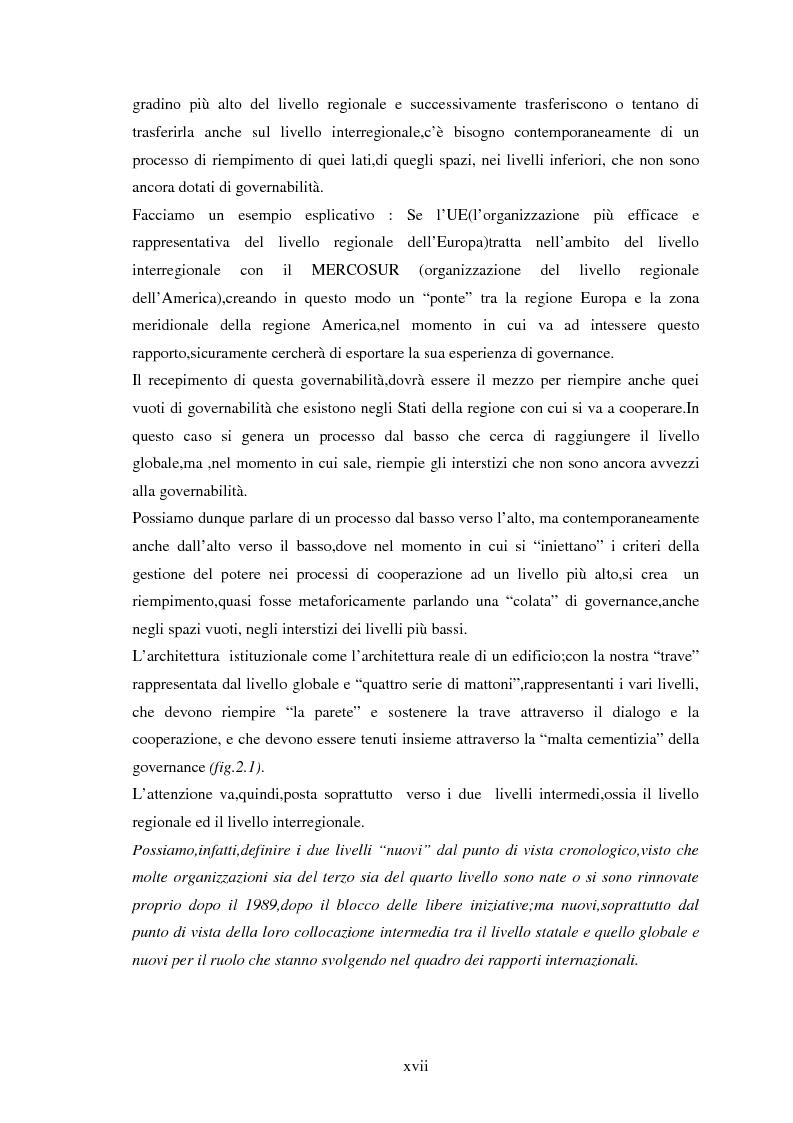 Anteprima della tesi: Le tendenze del regionalismo e dell'interregionalismo, Pagina 17