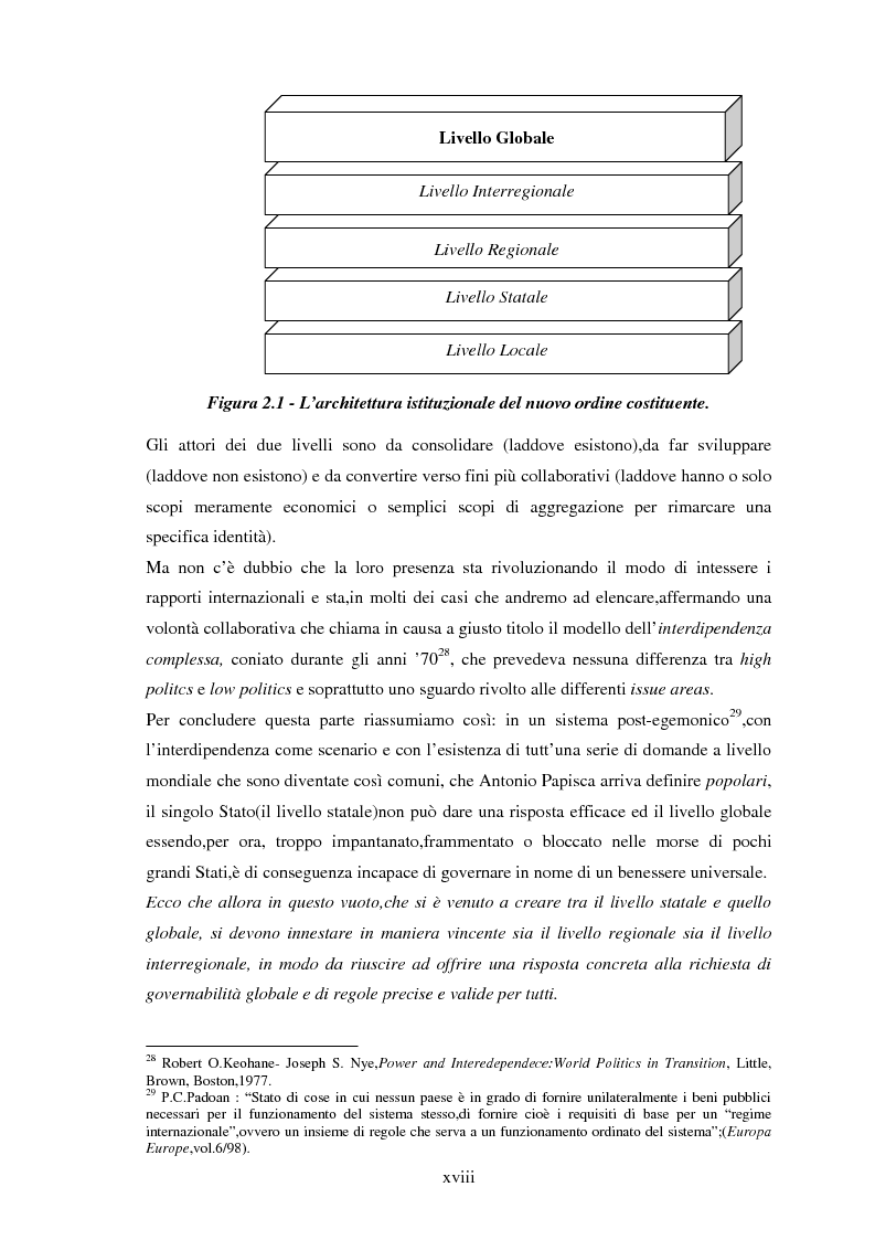 Anteprima della tesi: Le tendenze del regionalismo e dell'interregionalismo, Pagina 18