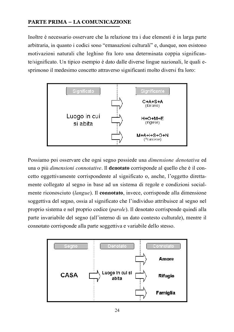 Anteprima della tesi: La comunicazione nelle affissioni, Pagina 11