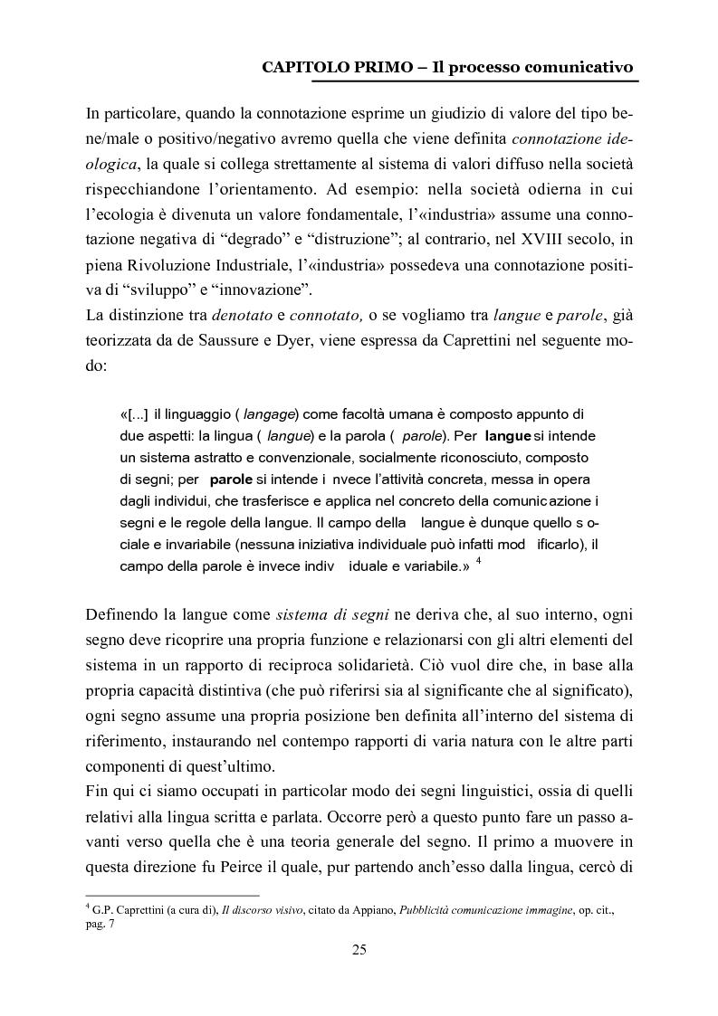 Anteprima della tesi: La comunicazione nelle affissioni, Pagina 12