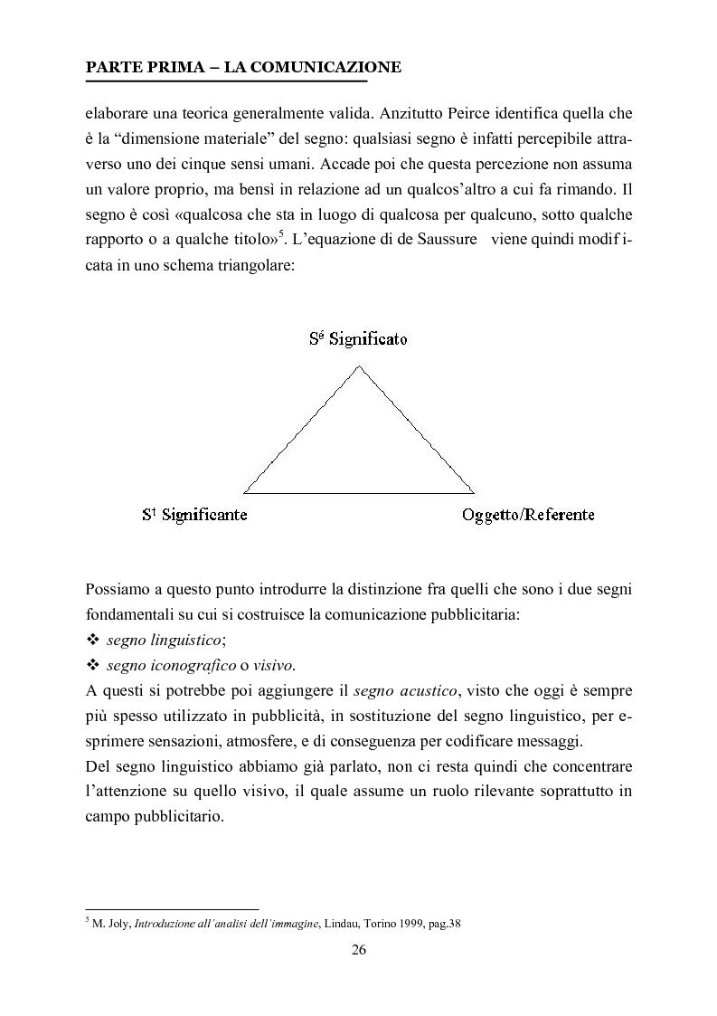Anteprima della tesi: La comunicazione nelle affissioni, Pagina 13