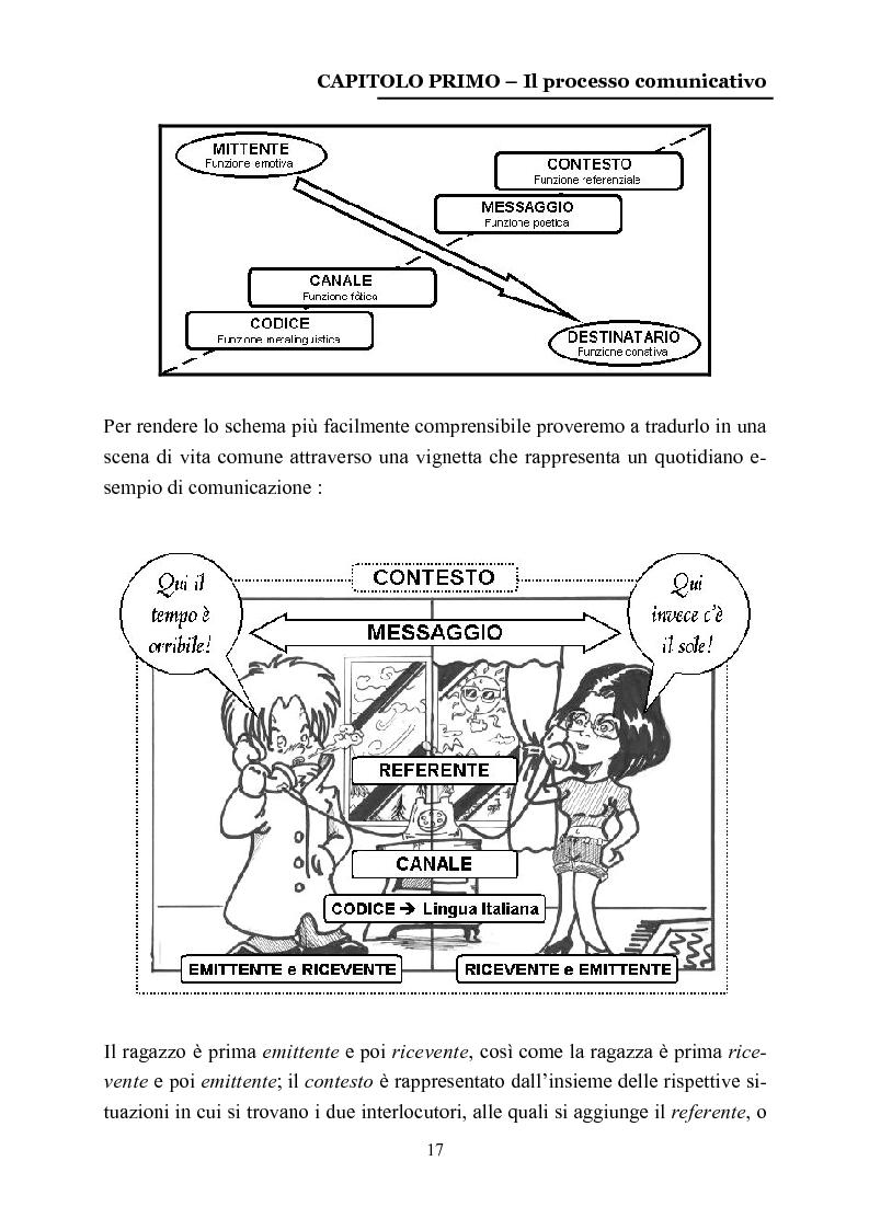 Anteprima della tesi: La comunicazione nelle affissioni, Pagina 4