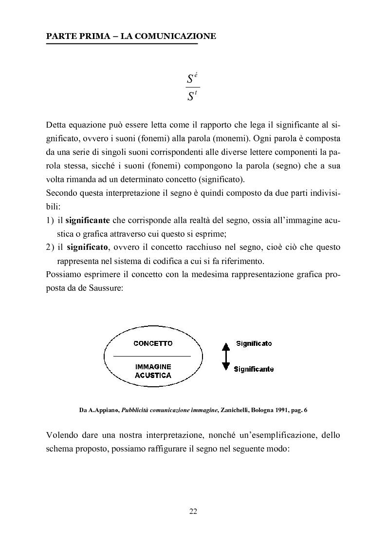 Anteprima della tesi: La comunicazione nelle affissioni, Pagina 9