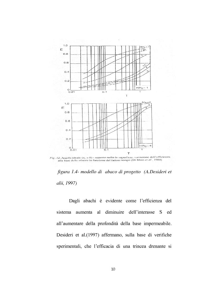 Anteprima della tesi: Modellazione dell'abbassamento della falda in un pendio instabile in argilla a struttura complessa, Pagina 13