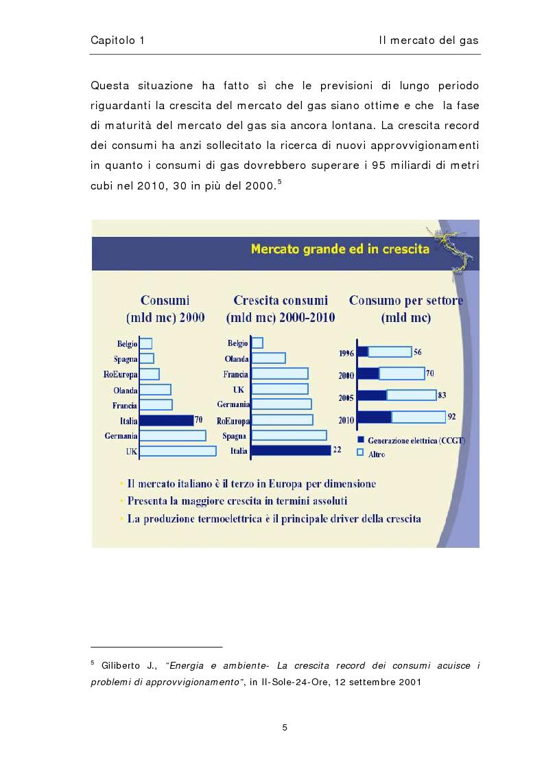 Anteprima della tesi: Liberalizzazione del mercato del gas, Pagina 9