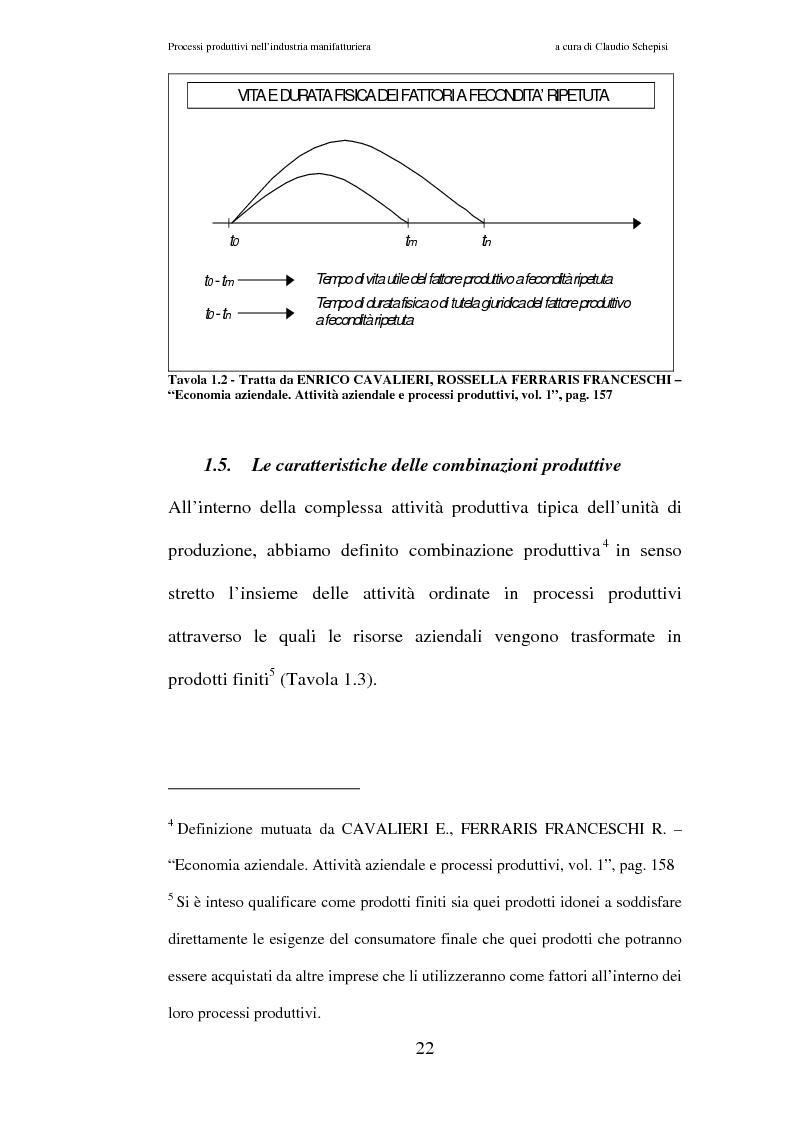 Anteprima della tesi: Processi produttivi nell'industria manifatturiera. Caso aziendale sistemi frenanti Bosch S.p.a., Pagina 15
