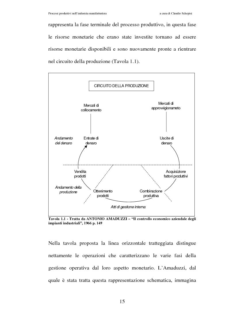 Anteprima della tesi: Processi produttivi nell'industria manifatturiera. Caso aziendale sistemi frenanti Bosch S.p.a., Pagina 8