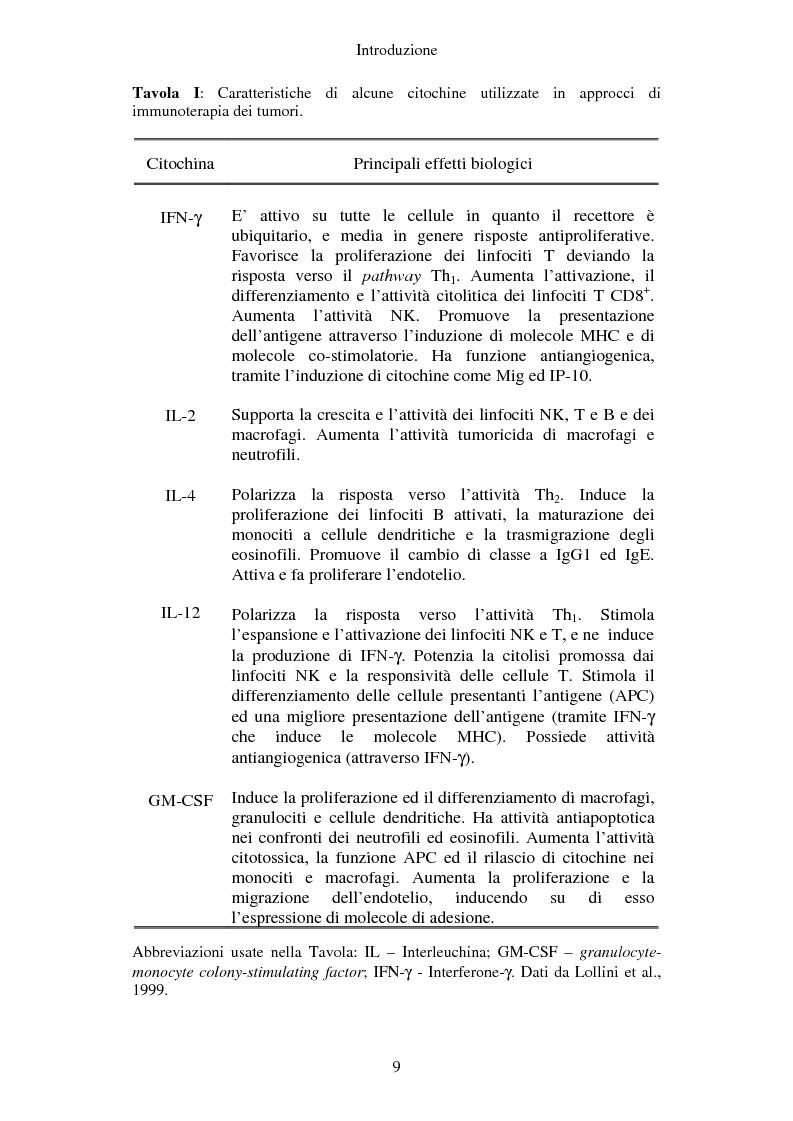 Anteprima della tesi: Produzione di vaccini per la terapia genica mediante trasduzione di Interleuchina 18 in cellule di carcinoma mammario murino, Pagina 6