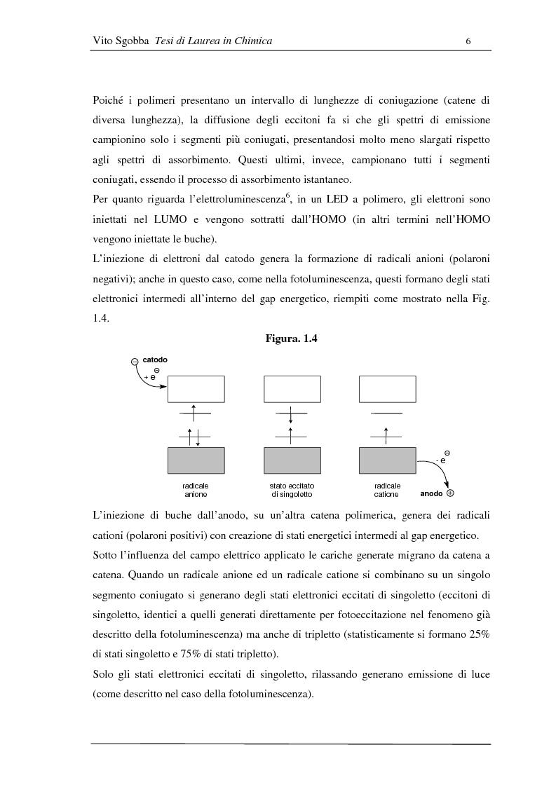 Anteprima della tesi: Metodologie di funzionalizzazione di composti organici coniugati: sintesi di sistemi modello, Pagina 5