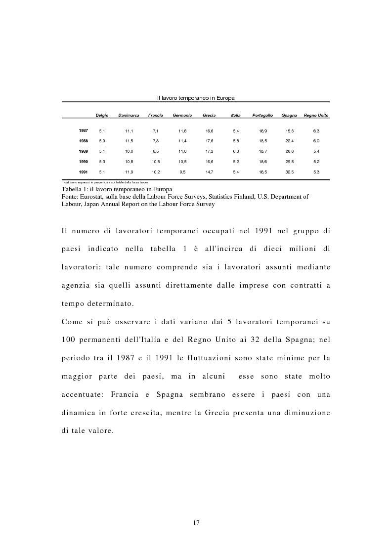 Anteprima della tesi: I contratti di lavoro atipici: conseguenze sulla domanda di lavoro, Pagina 10