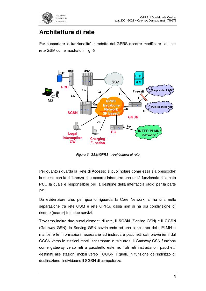 Anteprima della tesi: Gprs: il servizio e la qualità, Pagina 7