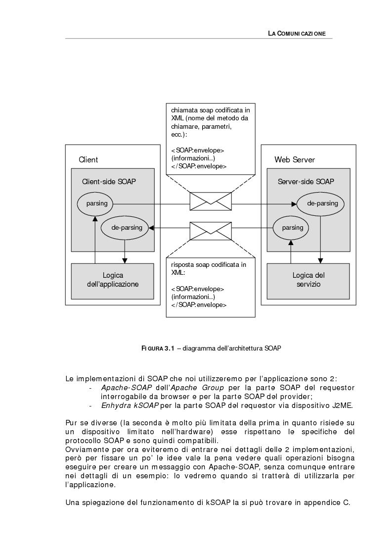 Anteprima della tesi: Studio delle problematiche legate alla realizzazione di una applicazione enterprise basata su Web Service, Pagina 14