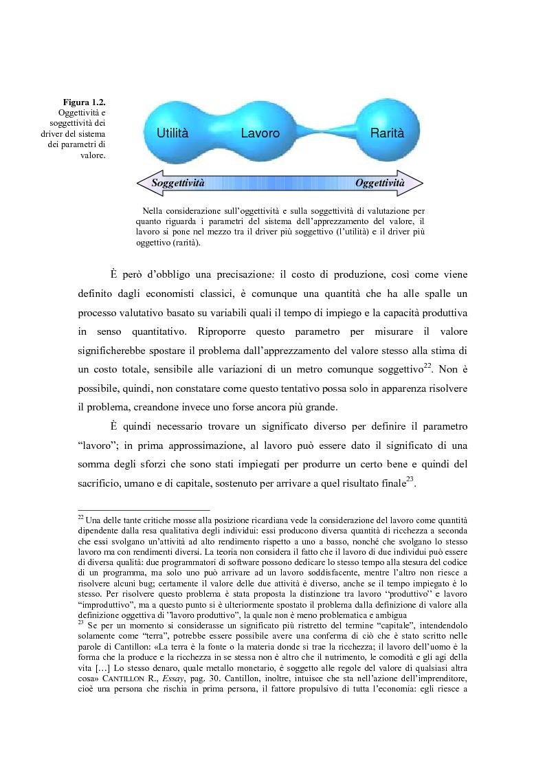 Anteprima della tesi: Il valore nella new economy. Un'analisi critica per la determinazione del capitale economico, Pagina 15