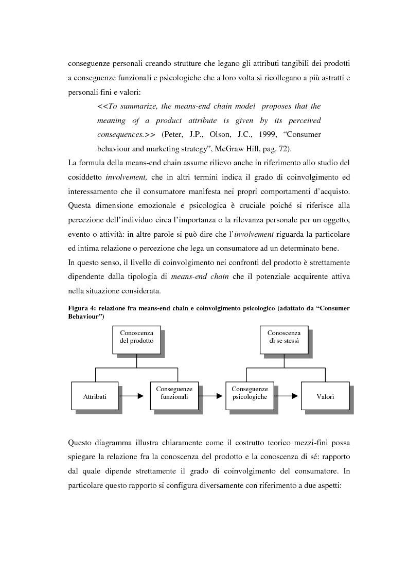 Anteprima della tesi: Strategie di sviluppo e competizione nel settore della comunicazione mobile, Pagina 13