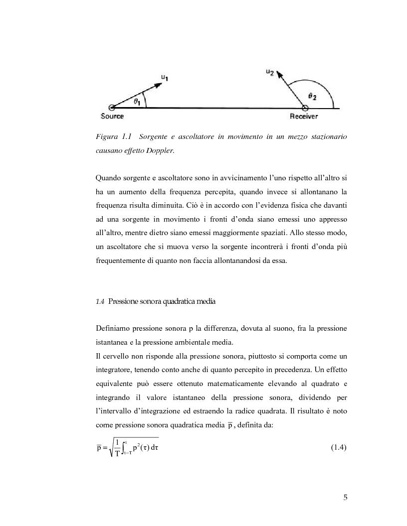 Anteprima della tesi: Aeroporto di Linate: utilizzo dell'Integrated Noise Model per prevedere il rumore generato dai decolli di MD82, Pagina 5