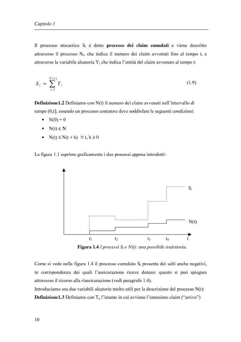 Anteprima della tesi: Approccio finanziario per il calcolo del premio assicurativo, Pagina 12